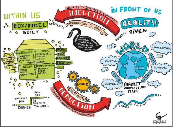 https://suricatalabs.com/wp-content/uploads/2020/09/creaditividad-e-innovación.jpeg